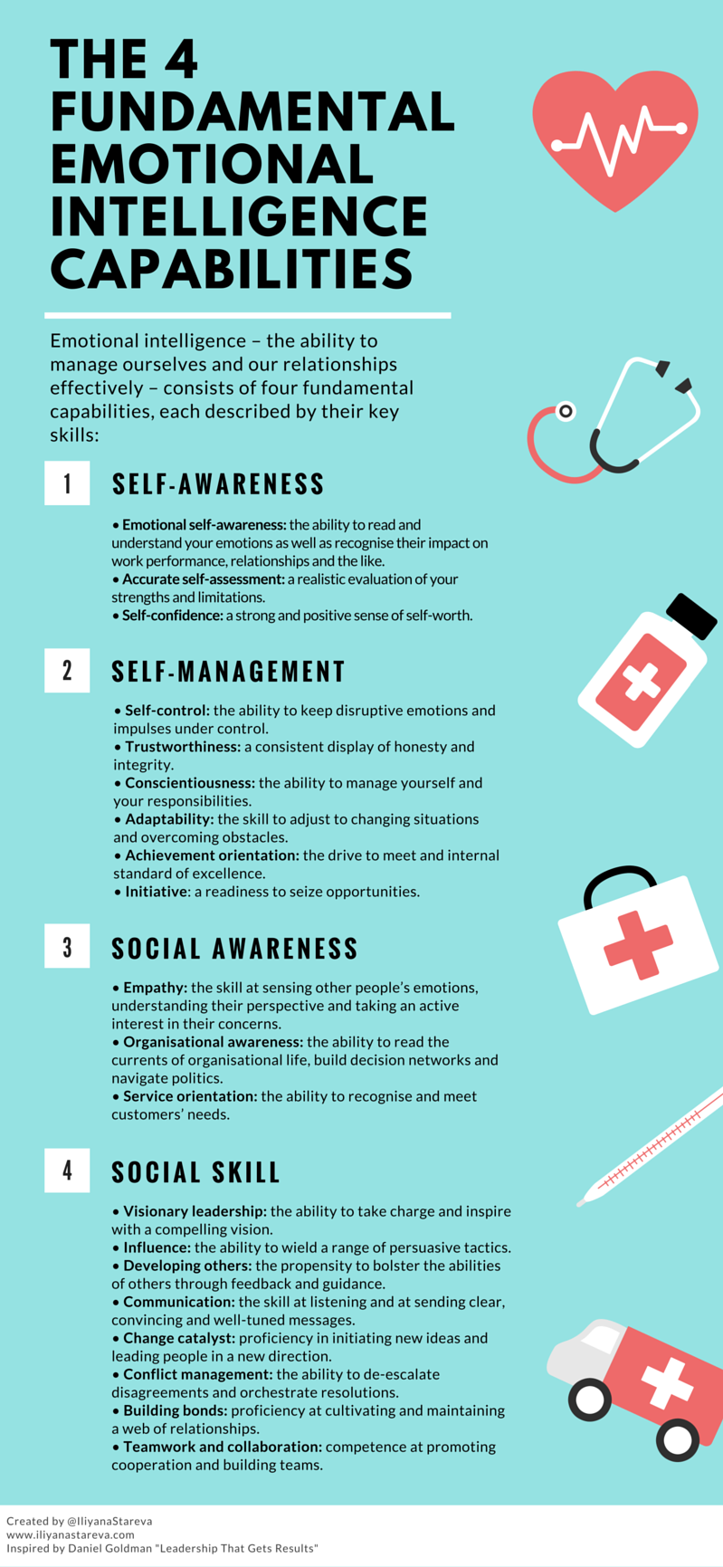 the fundamental emotional intelligence capabilities infographic developing emotional intelligence is one of the best things we can do for ourselves and others it s pretty important stuff like everything it s a process