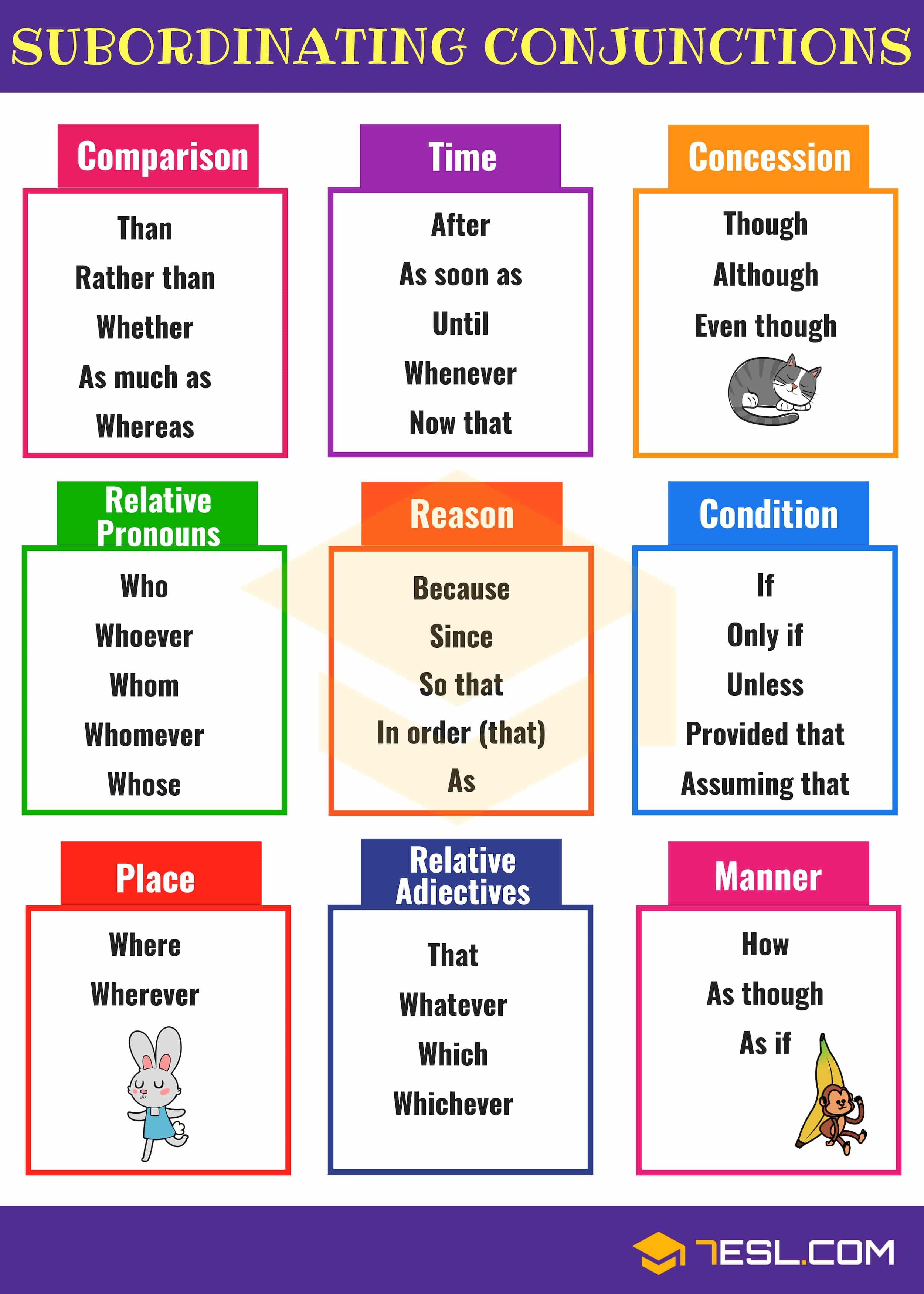 Subordinating Conjunctions Useful List Amp Examples With