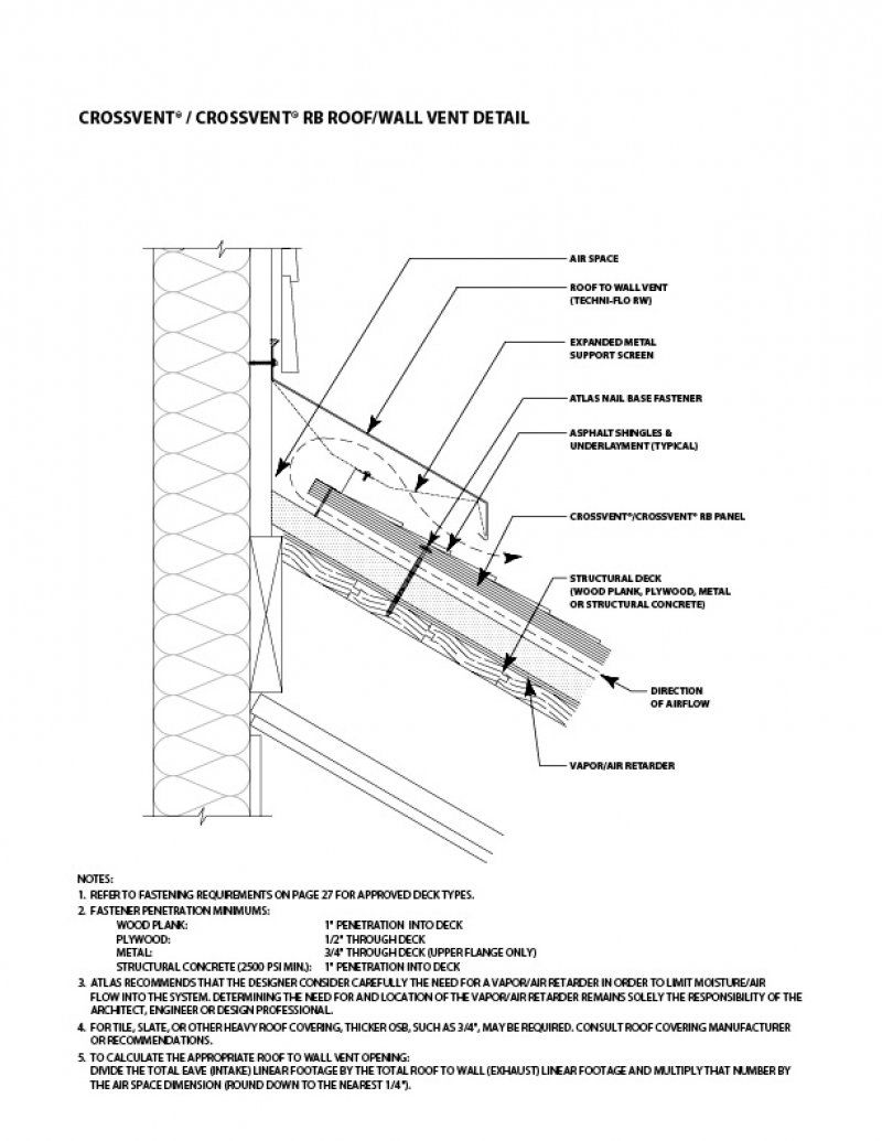 metal roof fixing details sheet roofing with size