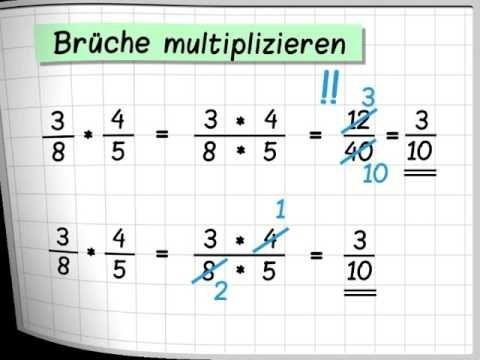 Bruchrechnen: Multiplizieren und Dividieren #math