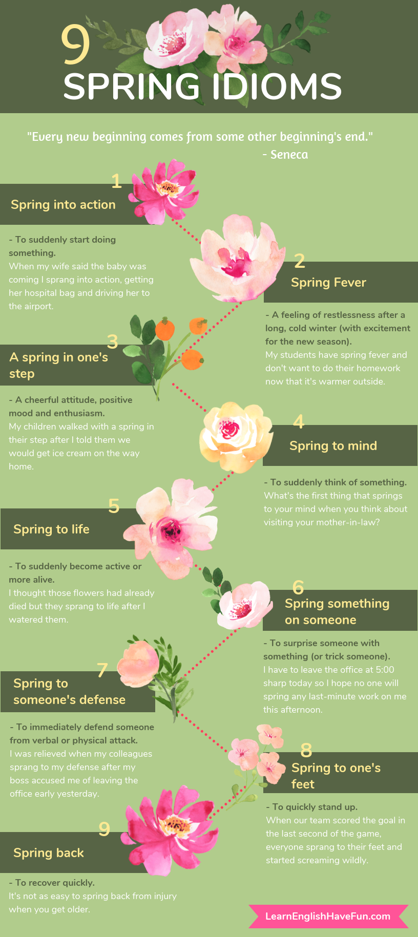 9 Important Spring Idioms Idioms, Sentence examples