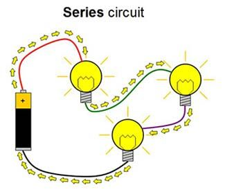 56390f453a384b8b920b83f95c0b3c3c rearranged series circuit with battery and lightbulbs techniek wire in series diagram at mifinder.co