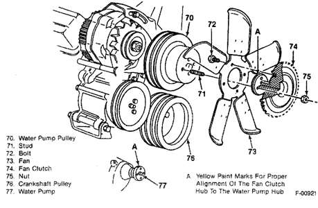 89 Chevy 350 Engine Bracket And Brace Diagram Fixya Chevy 350 Engine Chevy Diagram