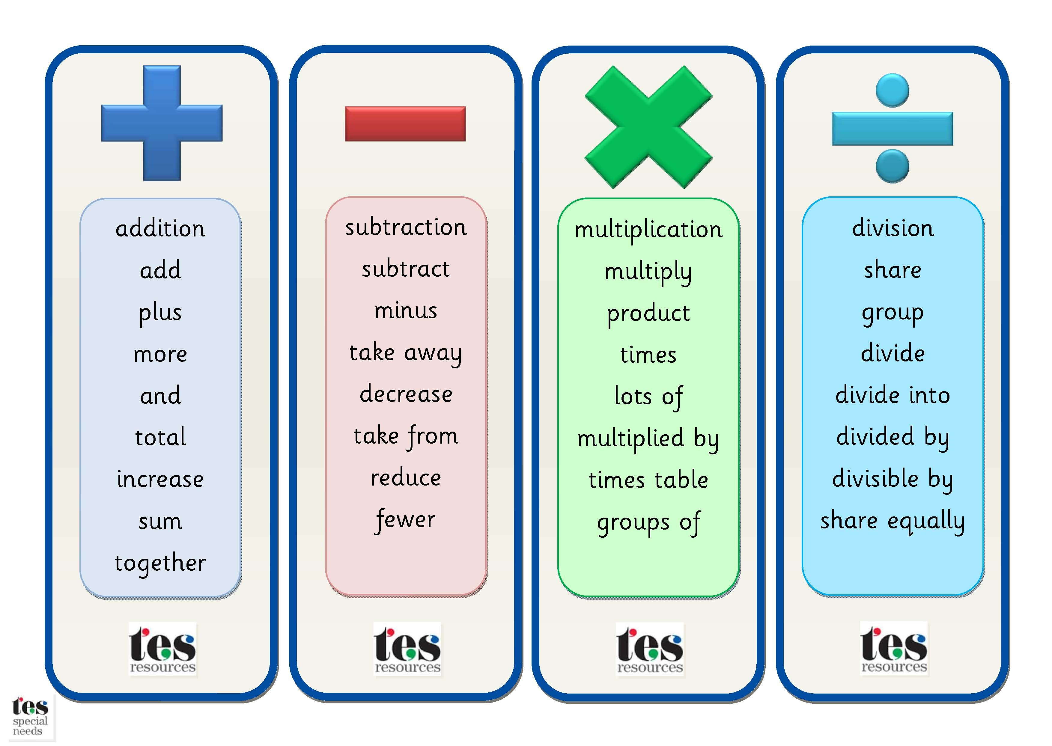 Maths Operations Vocabulary Bookmarks: simple clear bookmarks ...