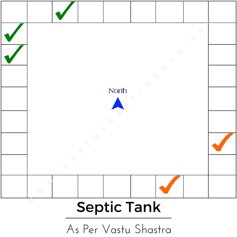 Vastu Tips For Toilet And Bathroom: Septic Tank Vastu Shastra Location