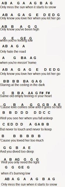 Flute Sheet Music: Let Her Go #pianomusic