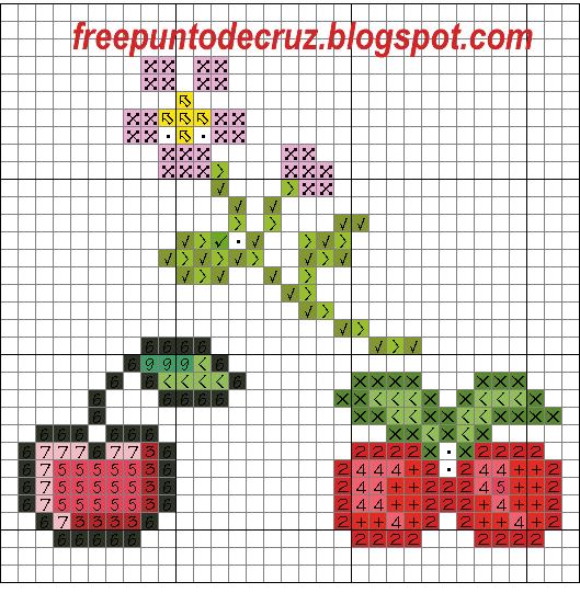 Dibujos Punto de Cruz Gratis: Frutas - flores punto de cruz ...