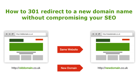 How to 301 redirect old domain to a new domain name without