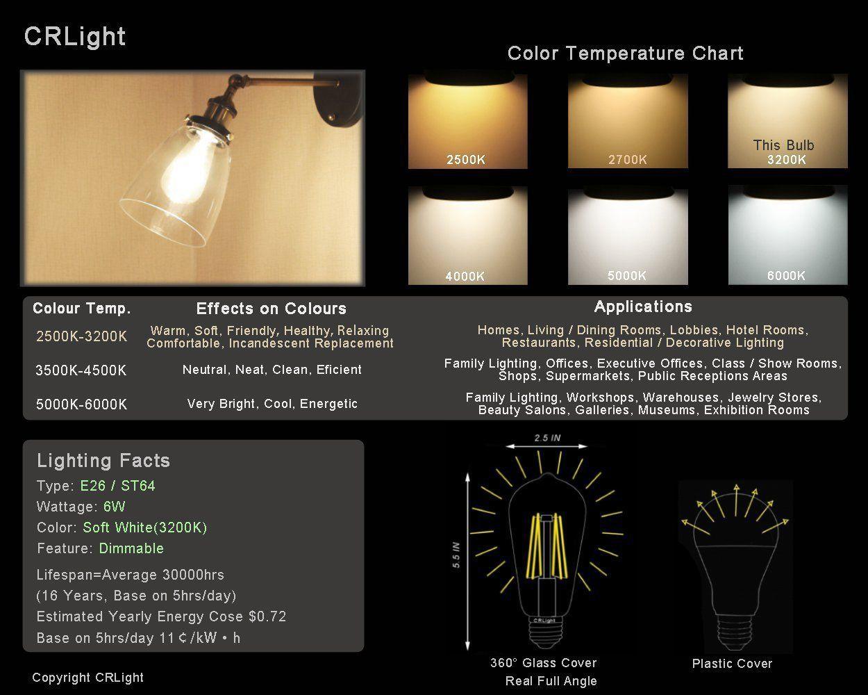 Crlight 6w Dimmable Edison Style Vintage Led Filament Light Bulb 3200k Soft White 600lm E26 Medium Base Lamp St Bulb Filament Bulb Lighting Candelabra Bulbs