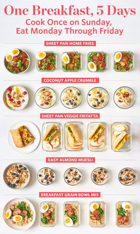 big breakfast diet meal plan