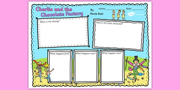 charlie and the chocolate factory book review writing frame book  charlie and the chocolate factory book review writing frame