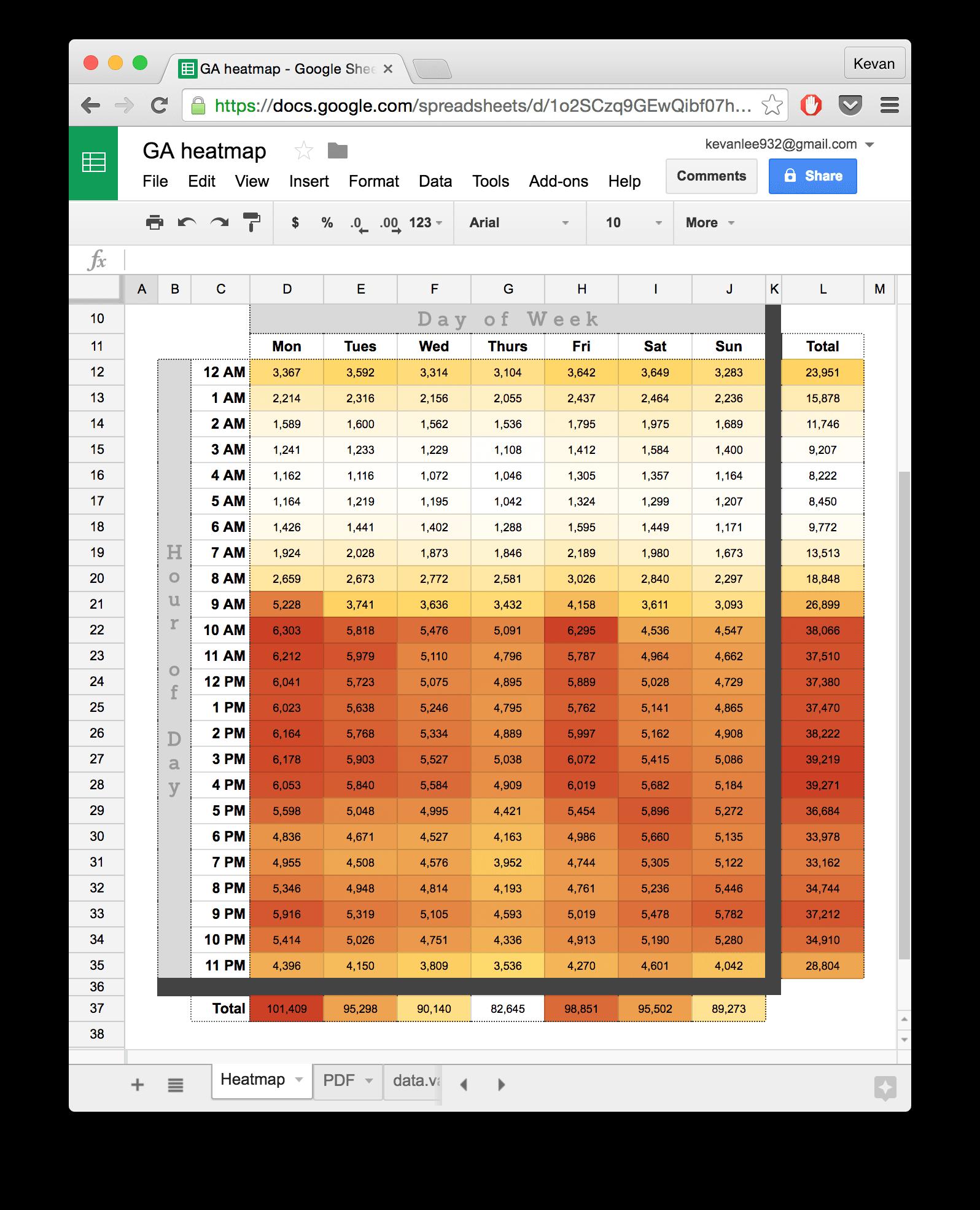 10 Ready To Go Marketing Spreadsheets To Boost Your Productivity Today Spreadsheet Google Spreadsheet Marketing Strategy Social Media