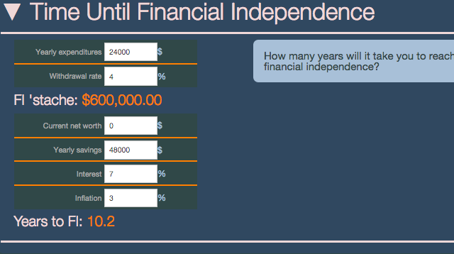 Calculate How Long It Will Take To Become Financially Independent Financial Independence Financial Independence Retire Early How To Plan