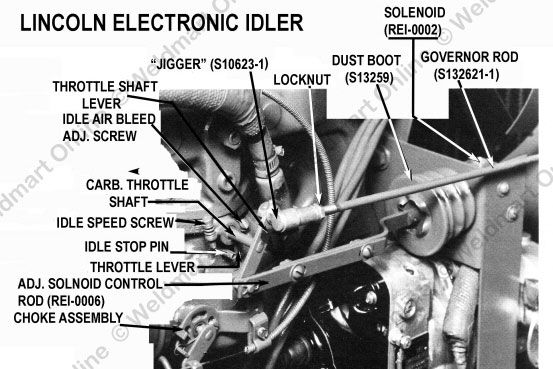 detailed diagram of the Lincoln SA200 idler system | Weld