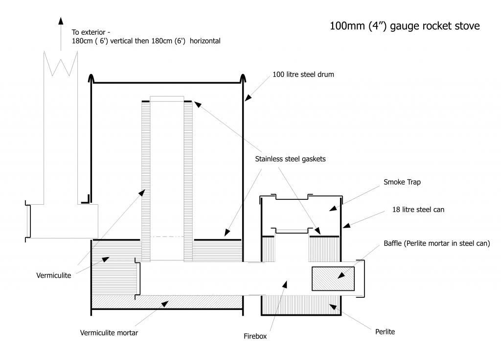 "4"" lightweight rocket stove heater (schematic included"