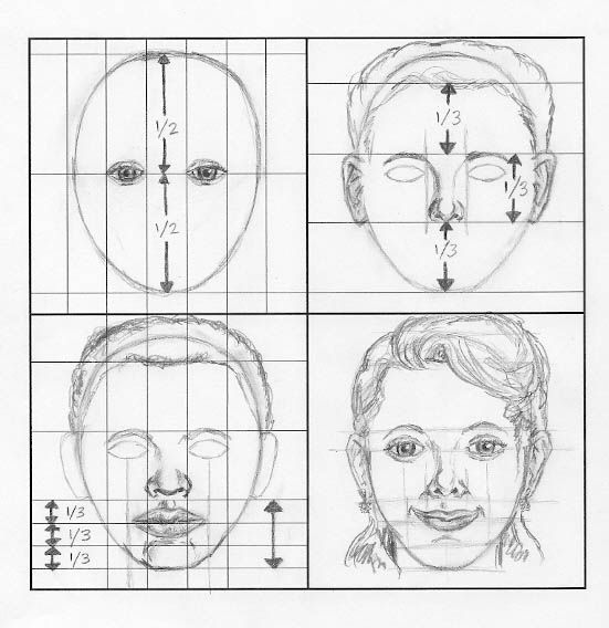 How to draw those tricky faces with some simple tips lets draw