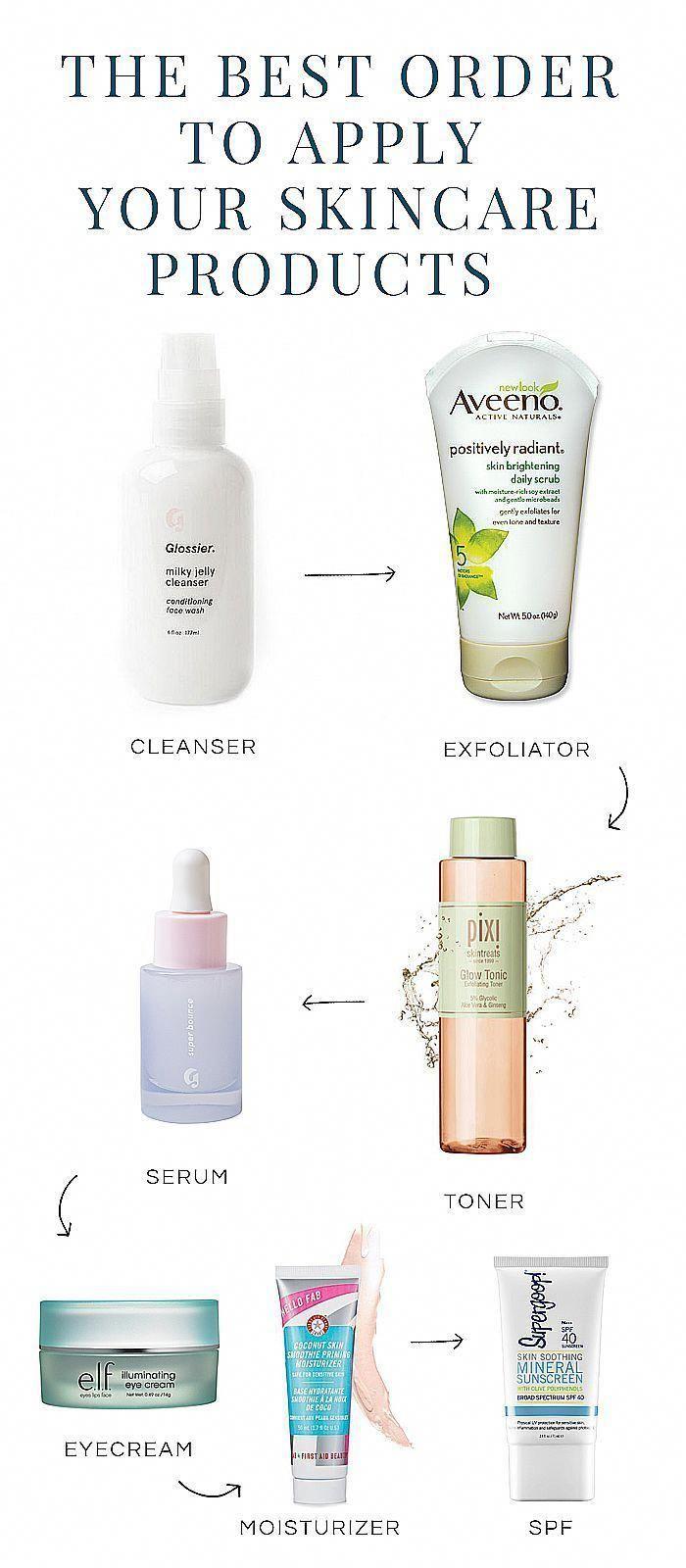 Dermatology Skin Care Skincare Skin Care Skin Care Secrets Skin Care Remedies