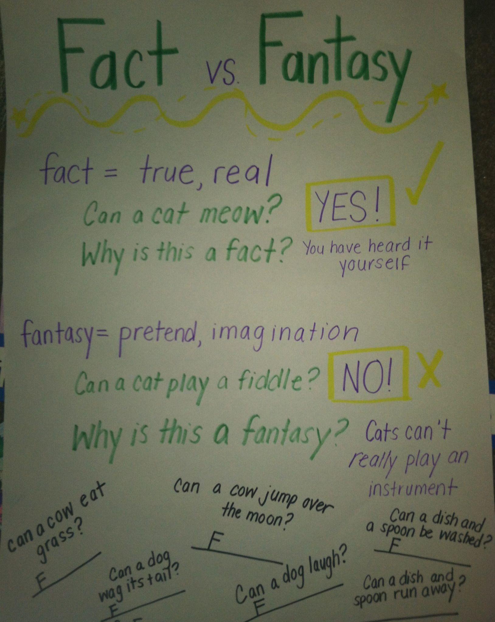 Nursery Rhyme Week Hey Diddle Diddle Fact Vs Fantasy