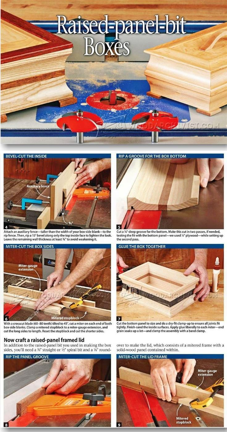 Raised Box Plans Woodworking Plans And Projects Woodarchivist