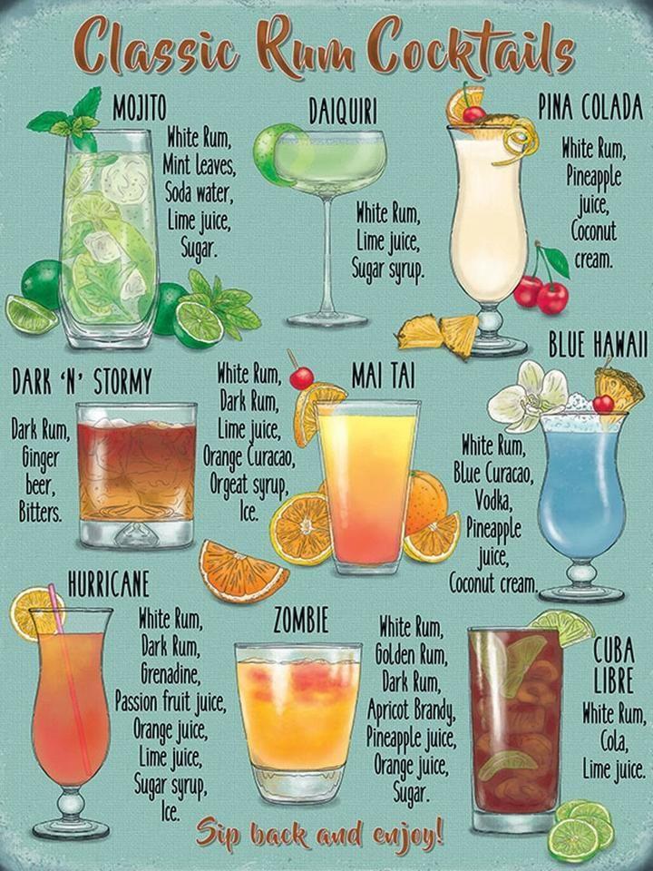 56428c69bc15476e3b4f8711574d01ff - Cocktails Ricette