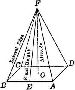 Find the Volume and Surface Area of a Regular Tetrahedron