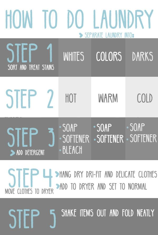 Life Hack How To Do Laundry Help Teach Your Kids How To Do Laundry With This Simple Step By