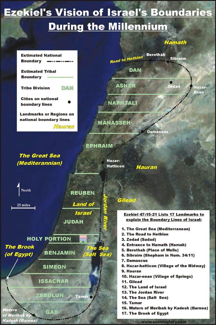 Millennial Land Ezekielu0027s vision Israeli Land