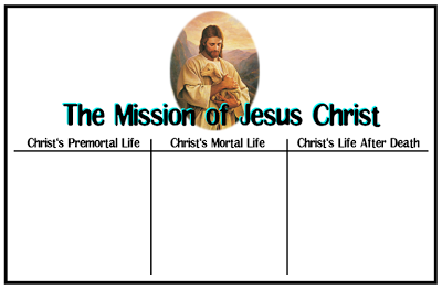 Emma's Place: The Mission of Jesus Christ