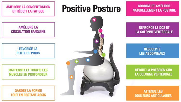 Avantages Tonic ChairOffice BureauDe Chaise Bureau Tl1Kc3FJ
