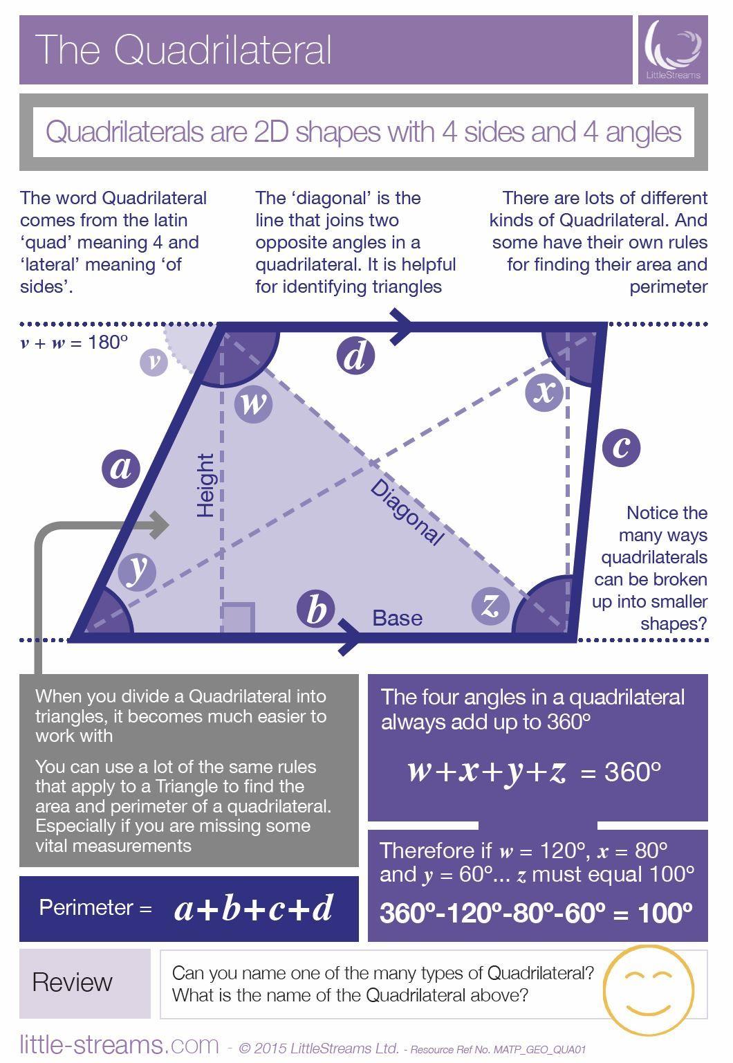 Pin By Study 101 On Mate Alto Math Problem Solving Strategies Basic Math Quadrilaterals [ 1536 x 1060 Pixel ]