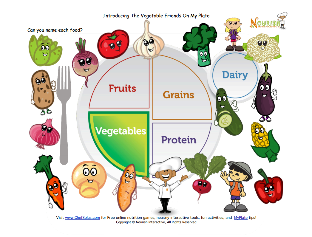 Download this worksheet and see which veggies your little ...