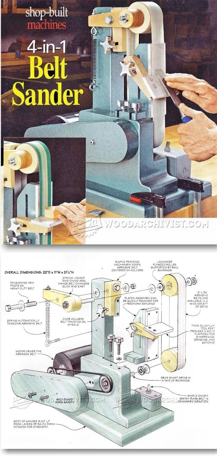 Belt Sander Plans - Sanding Tips, Jigs and Techniques | WoodArchivist.com
