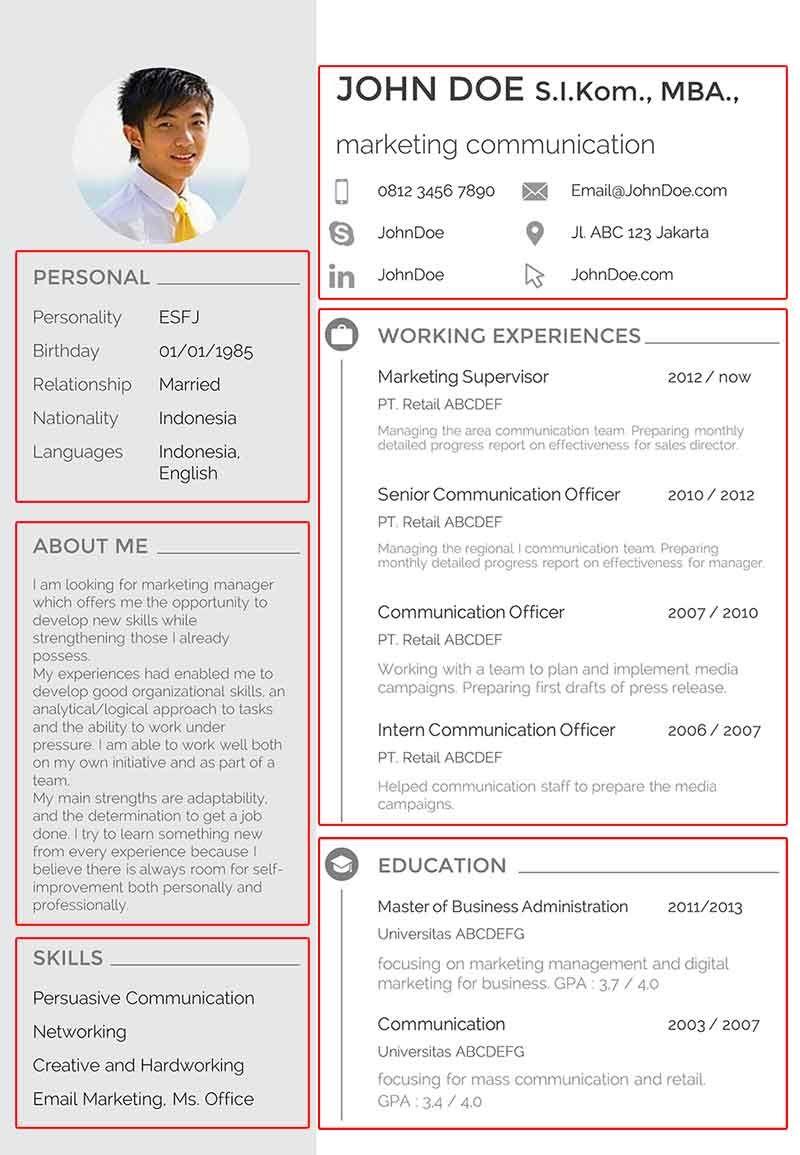 Download Template Cv Curriculum Vitae Gratis Terbaru 2020 Riwayat Hidup Desain Resume Poster Kelas