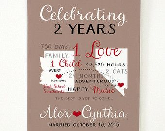 Anniversary Gift for Any Year, Celebration of Time Together, Boyfriend Anniversary Gifts for Him, Long Distance, 2 Years, 1 Love, Music LPM5