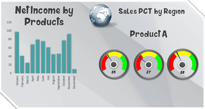 How To Create Sales Activity Template Our Interactive Excel