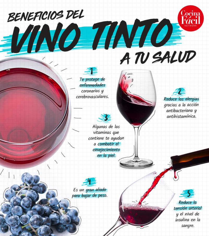 10 Beneficios Del Vino Tinto A Tu Salud Beneficios Del Vino Beneficios Del Vino Tinto Vino Tinto