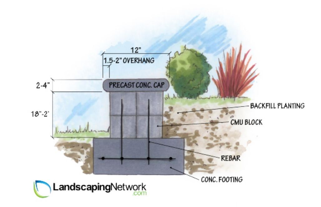 Dimensions For A Wall Seat Wall Seating Garden Design Plans Vista Landscape