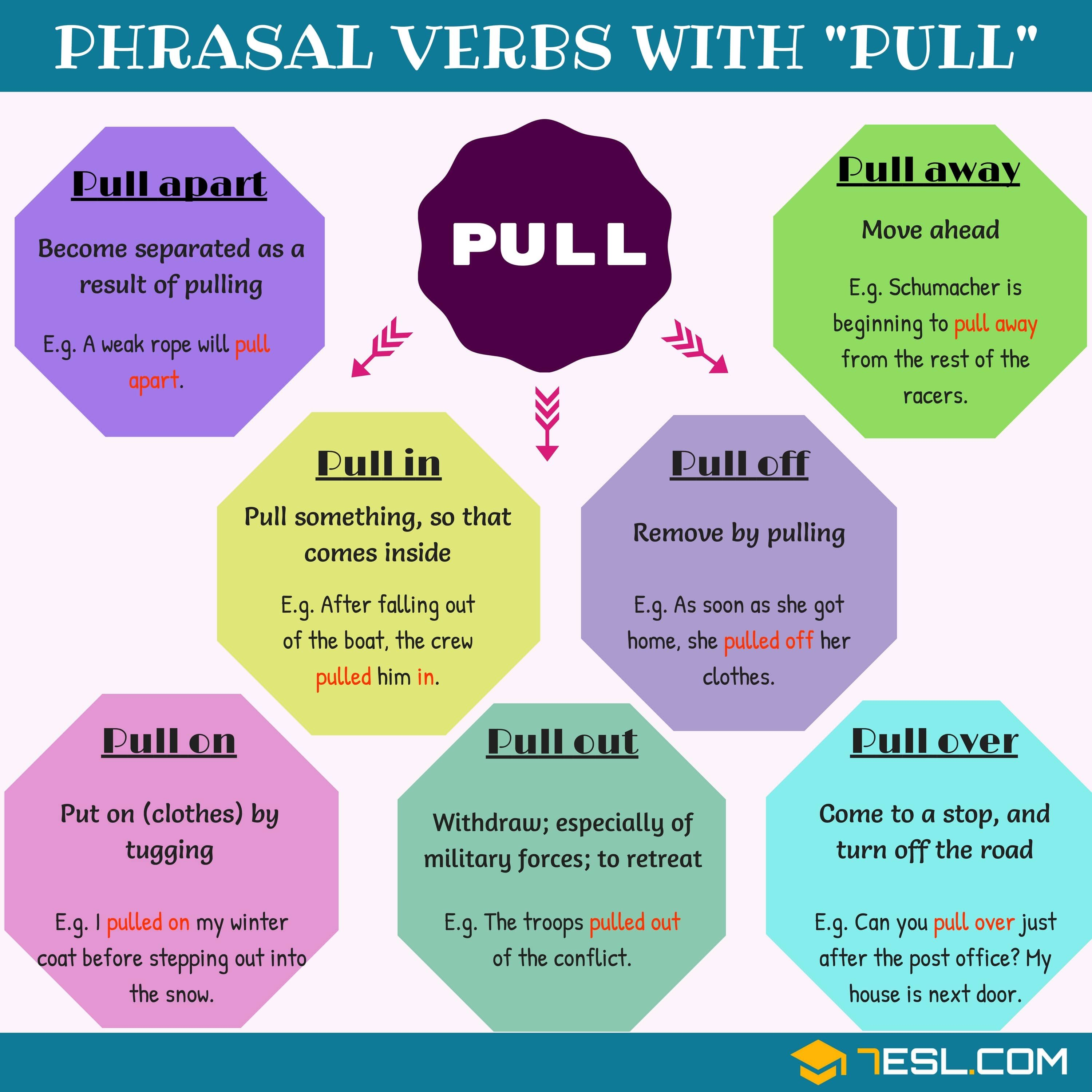 Phrasal verbs with pull english pinterest english learning phrasal verbs with pull ccuart Gallery