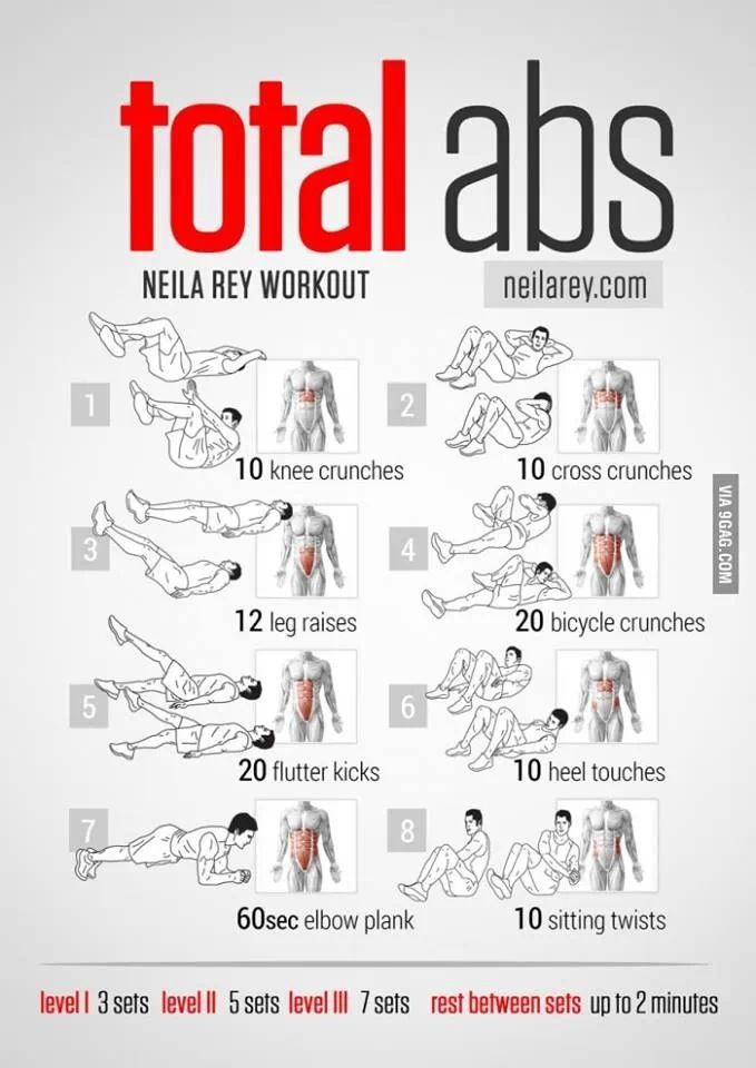 Shaun T Hip Hop Abs Workout Work On Your 5 Problem Areas Do This 6 Days A Week 15 Minutes For Results In Weeks