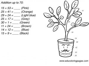 Math worksheets - Addition worksheets - Fun addition worksheets (pdf ...