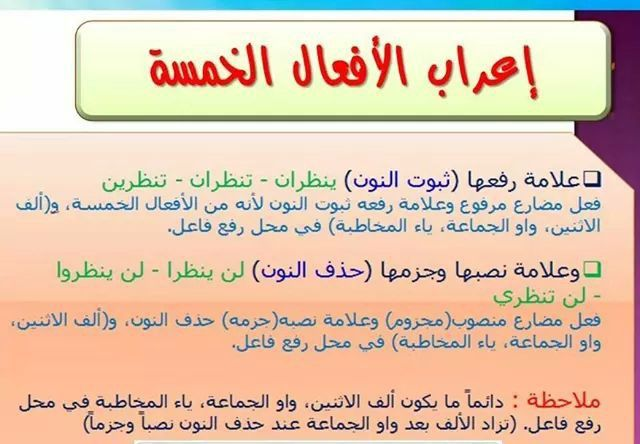 اعراب الافعال الخمسة Arabic Language Learning Arabic Arabic Lessons