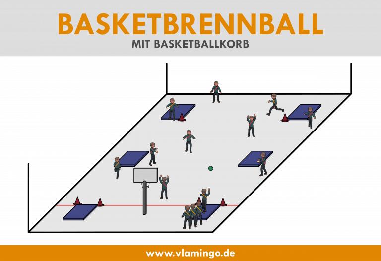Variante: Basketball-Brennball mit Basketballkorb - Aufbau und ...
