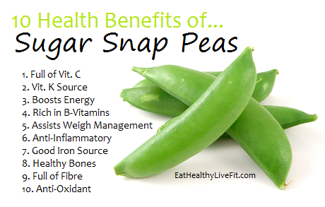 It's spring—eat some snap peas! Yep…they are in season and