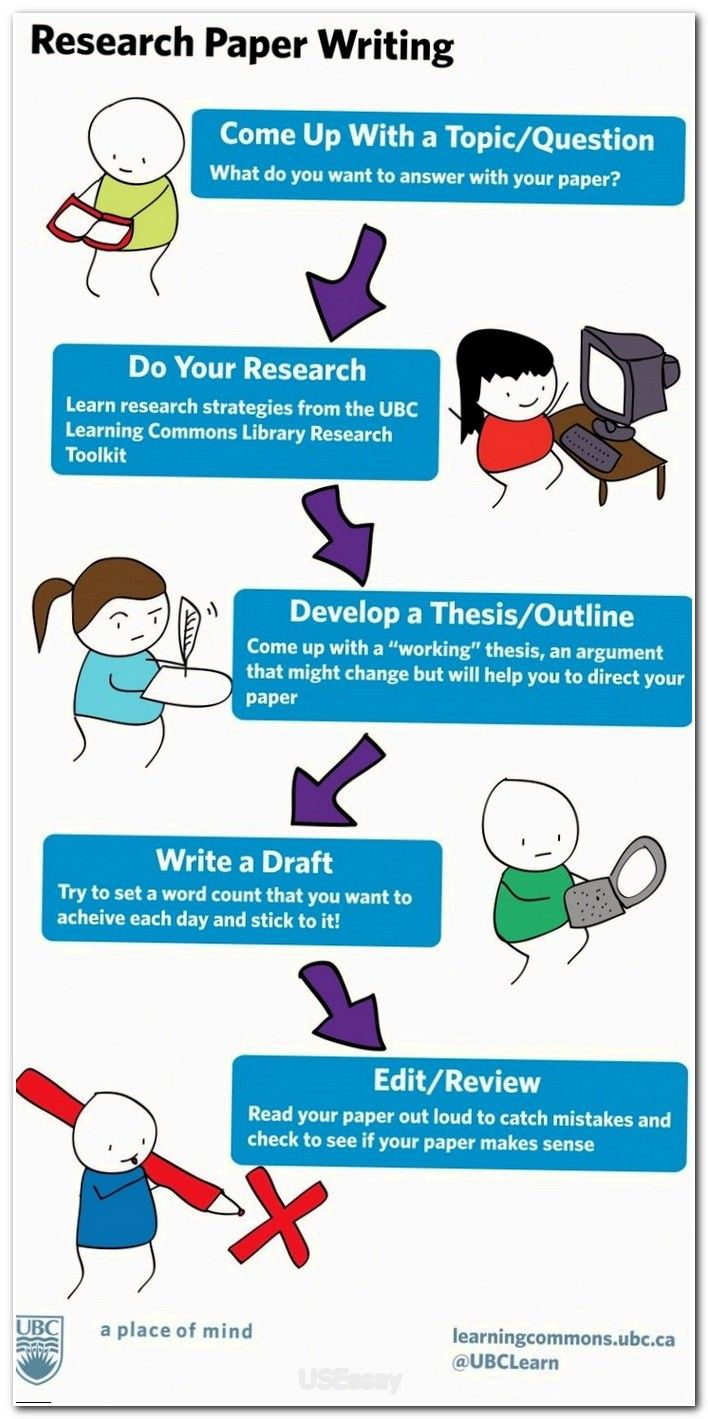 how to write abstract in essay