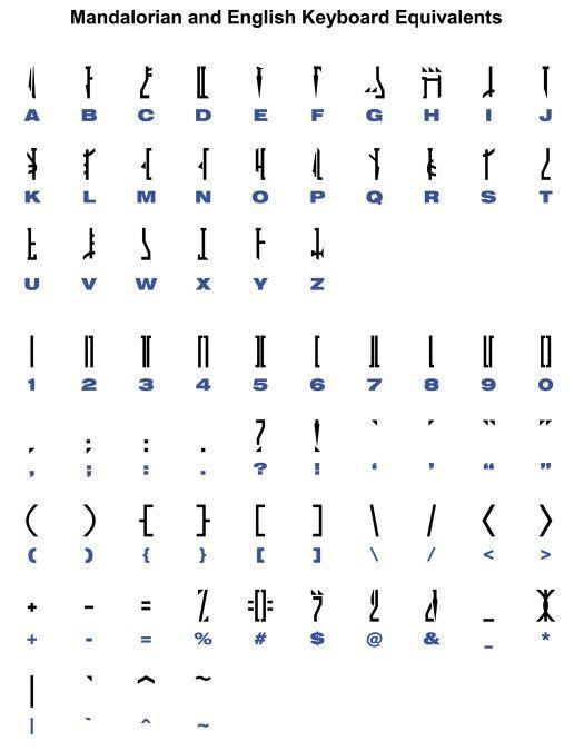 star wars mandolorian alphabet sw imperial forces. Black Bedroom Furniture Sets. Home Design Ideas
