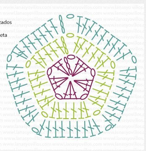 Pentagono crochet patron                                                       …