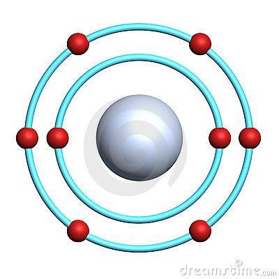 átomo De Oxígeno En El Fondo Blanco Elementos Fondo Blanco Tabla Periodica