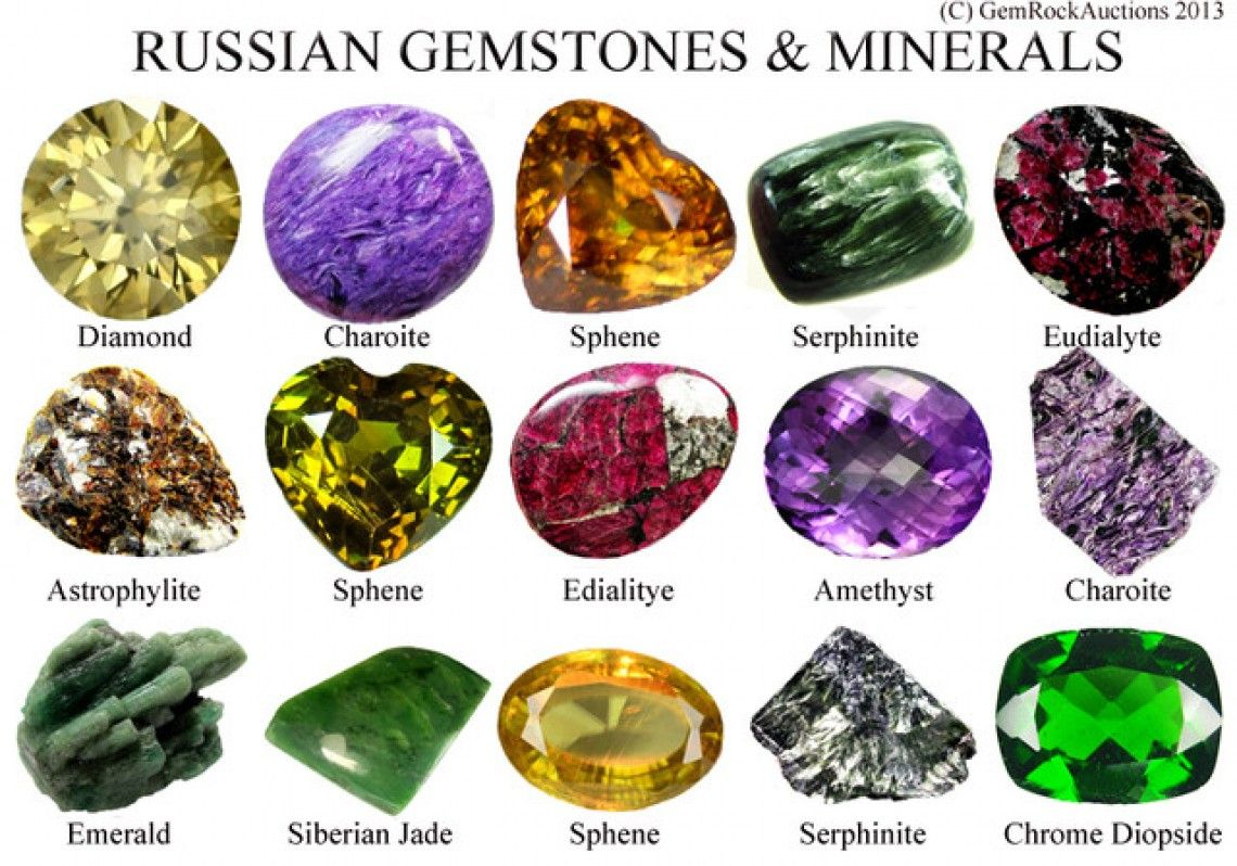 List Of Gemstones Found In Russia Minerals From Gem Rock