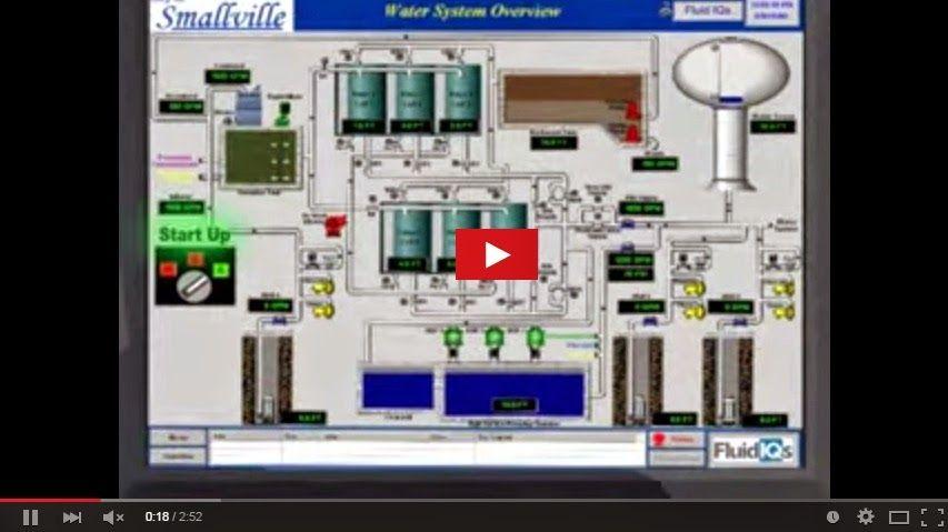 Wastewater Treatment Plant Scada System