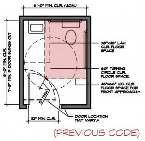 Ada toilet room layout